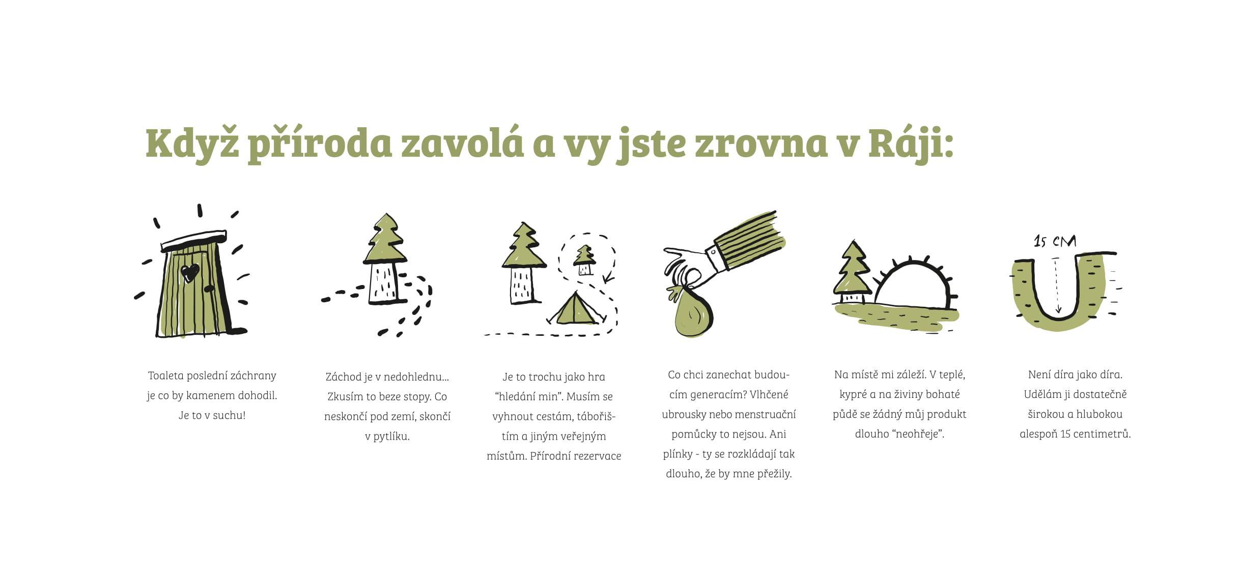 Zdroj: Sdružení Český ráj